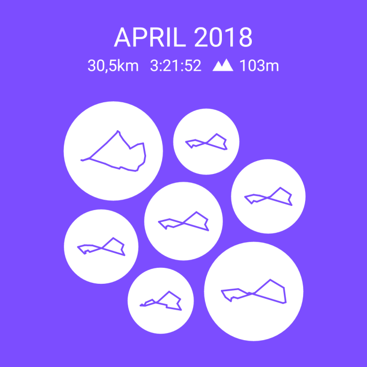Hardlopen, TTRun, TT-circuit, Ik Loop Hard, Run2Day, Assen, Drenthe